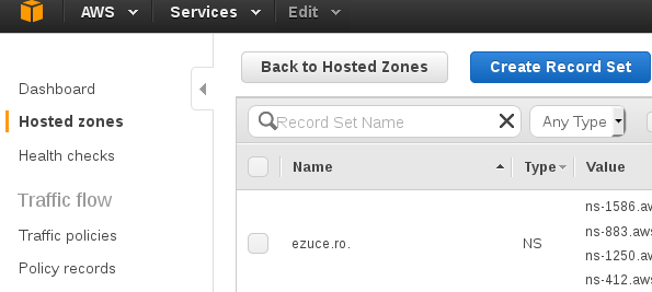 Hosted zones